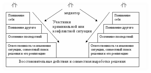 Описание: http://mir48.ru/155937_html_m2c8f56f3.gif