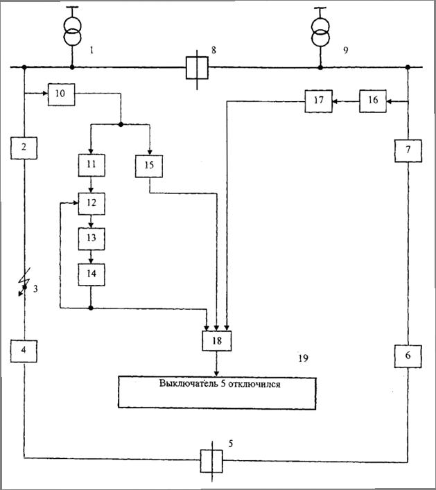 Схема управления мощного нагрузкой 617
