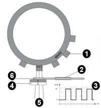 Схема датчика Холла компании TRW
