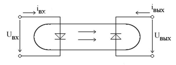 Обозначение диодной оптопары