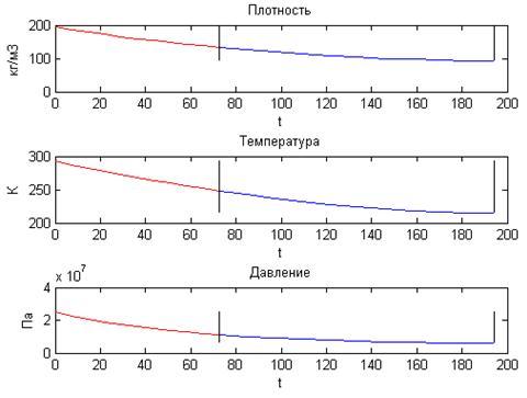 Описание: C:\Users\Евгений\Desktop\диплом\ПРоги\Реальный газ\calculate (1)\calculate\статья.bmp