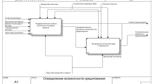mikrozaym-v-lombarde-585