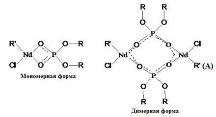 мономерная и димерная формы акт.центра.jpg