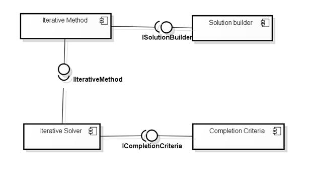 Описание: Component Diagram0.png