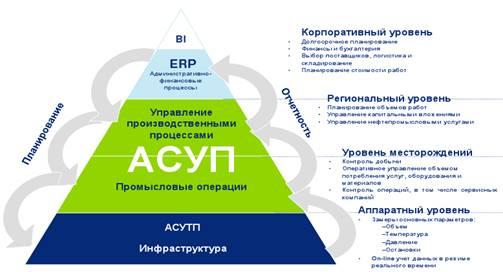 http://controleng.ru/wp-content/uploads/Hon1.png