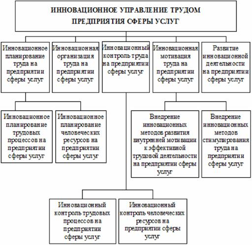 Описание: http://www.m-economy.ru/ftp_images/arts/42/42_13_05_01.png