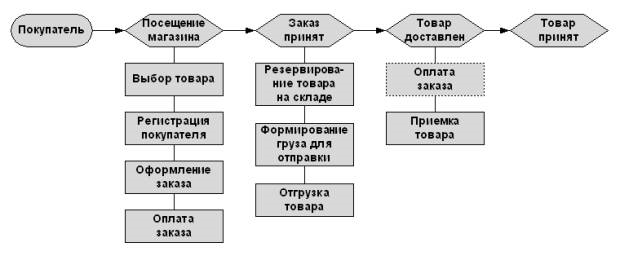 http://www.aup.ru/books/m80/7.files/image002.jpg
