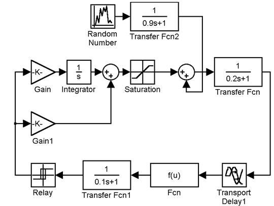 studying lambda regulation system of internal combustion engines on its matlab model