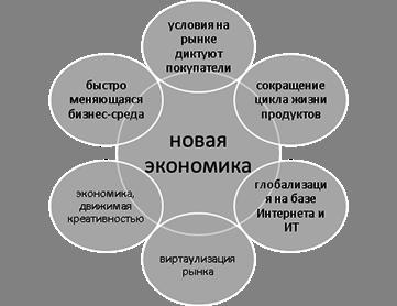 Какую роль играет реклама в продвижение товаров и услуг фото реклама сайта