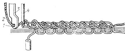 Описание: Рис. 17. Шов 'обкрутка'
