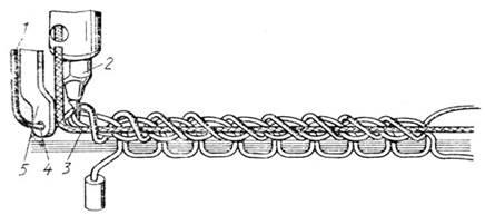Описание: Рис. 18. Крутильный шов 'тонкий шнур'