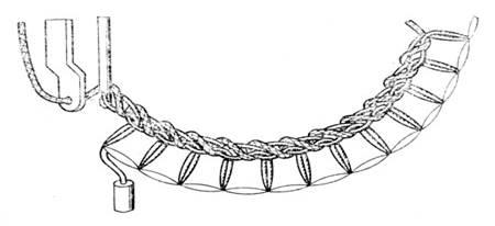 Описание: Рис. 19. Фигурный двухниточный шов 'обхлестка'