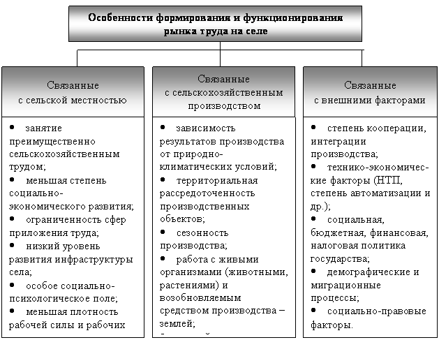 http://www.dissers.ru/avtoreferati-kandidatskih-dissertatsii1/images1/clip_image003_0025.gif