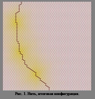 Надпись: Рис. 1. Нить, итоговая конфигурация.