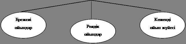 Карта ойыны uno