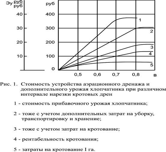 Графики1