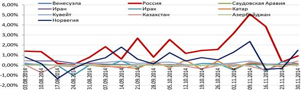 http://rusrand.ru/files/14/12/04/141204025324_rubl03.gif