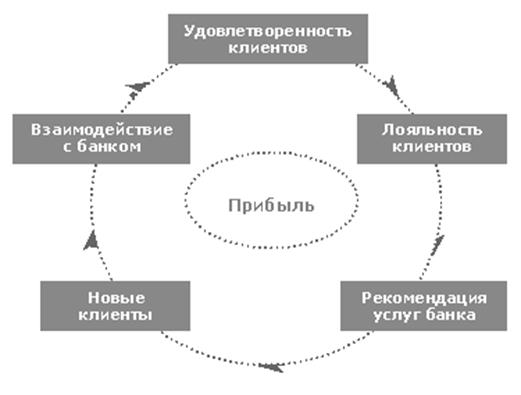 http://www.4p.ru/images/30062006_1.gif