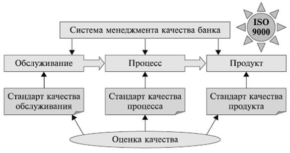 http://www.businessstudio.ru/images/articles/bankqm/sh1.png