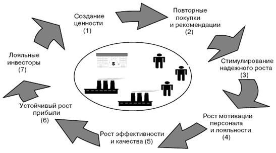 http://dis.ru/gif/market/arhiv/2009/4/11/pic1.gif