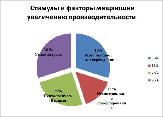 Мотивация персонала - psychologiya.com.ua
