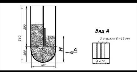 удобоукладываемость бетонной смеси и какими методами ее определяют