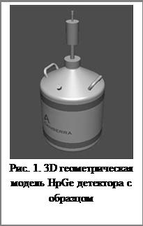 Надпись: Рис. 1. 3D геометрическая модель HpGe детектора с образцом
