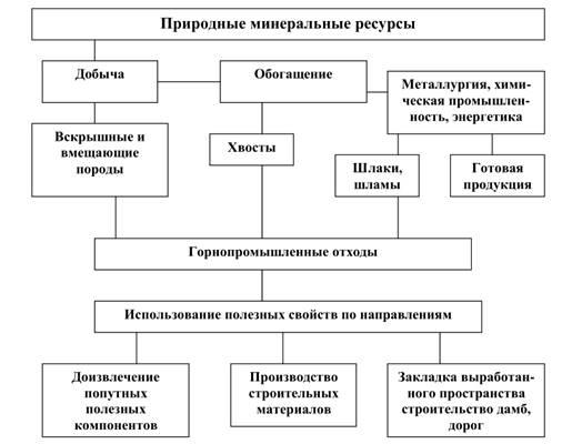 http://cyberleninka.ru/viewer_images/15282175/f/3.png
