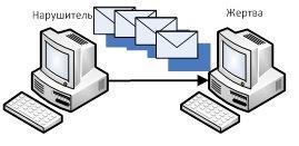 Угрозы в сети И-1.jpg