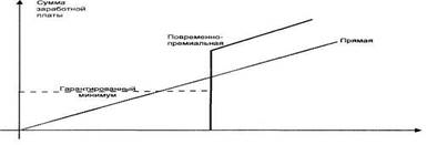 http://economic.samgtu.ru/sites/economic.samgtu.ru/files/ris_2_2.jpg