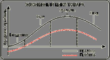 http://materjalid.tmk.edu.ee/tatjana_moroz/turundus/kaubapoliitika/Picture2.png
