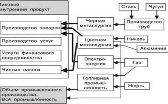 Описание: http://articles.excelion.ru/pict/nauka/5/15154_1.jpg