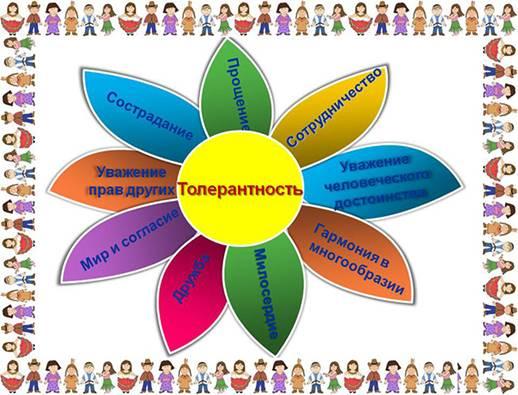 Александр Андрюхин. Марш толерастов / Православие.Ru