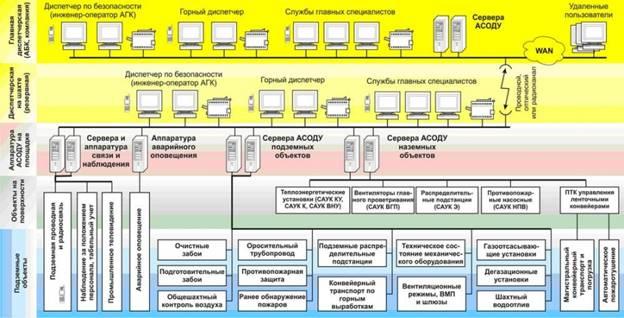 http://www.ingortech.ru/media/k2/items/cache/725ab2e5536ce3eac0a8dd17d083ff4e_XL.jpg