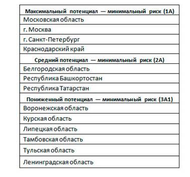 http://sia.ru/sia/files/Image/news/2014-12/293070/img_news_293070_id4351.jpg