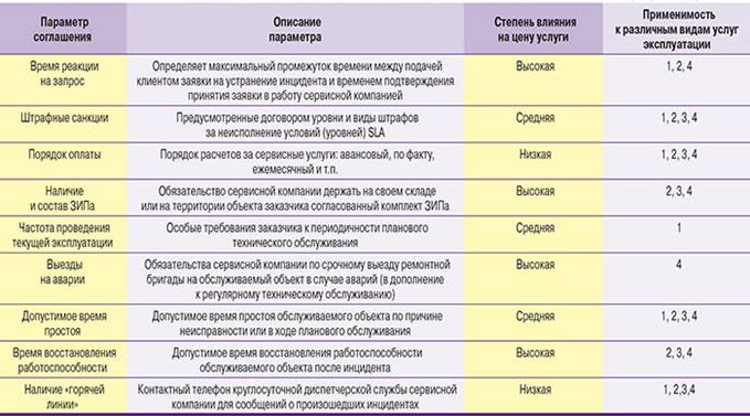 http://www.iksmedia.ru/data/791/925/1238/SLA_1_page82.jpg