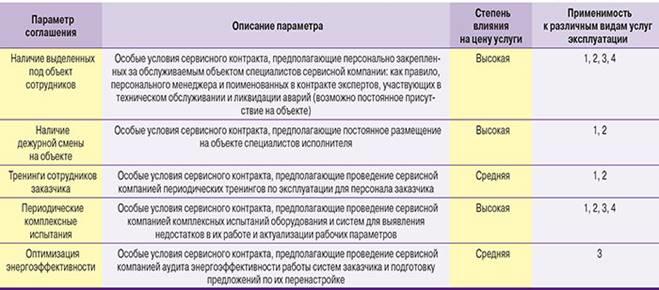 http://www.iksmedia.ru/data/789/925/1238/SLA_2_page83.jpg