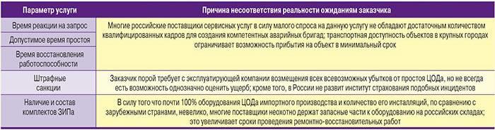 http://www.iksmedia.ru/data/763/925/1238/SLA_3_page84.jpg