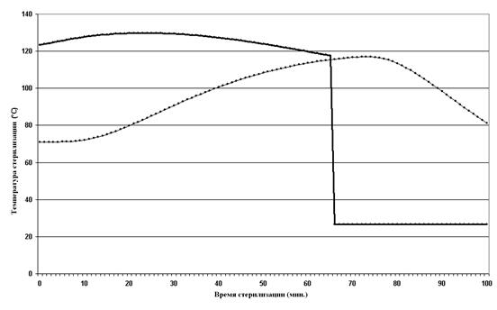 Figure_6_ru.jpg