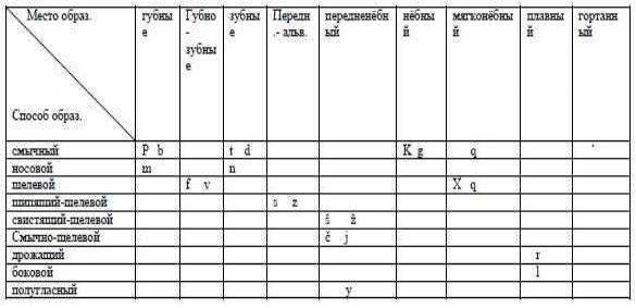 C:\Users\russia\Desktop\таблица _021.jpg