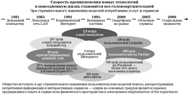 http://futurebanking.ru/upload/mediacontent/articles_image/raschet/2012/2/3/ris_1.png
