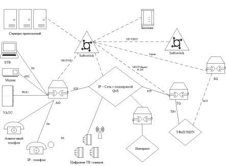 C:\Users\Светлана\Desktop\схема 1.jpg