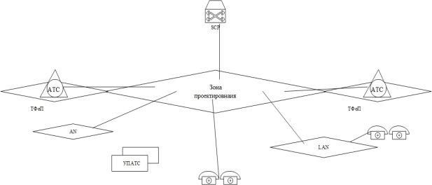 C:\Users\Светлана\Desktop\Схема 7.jpg