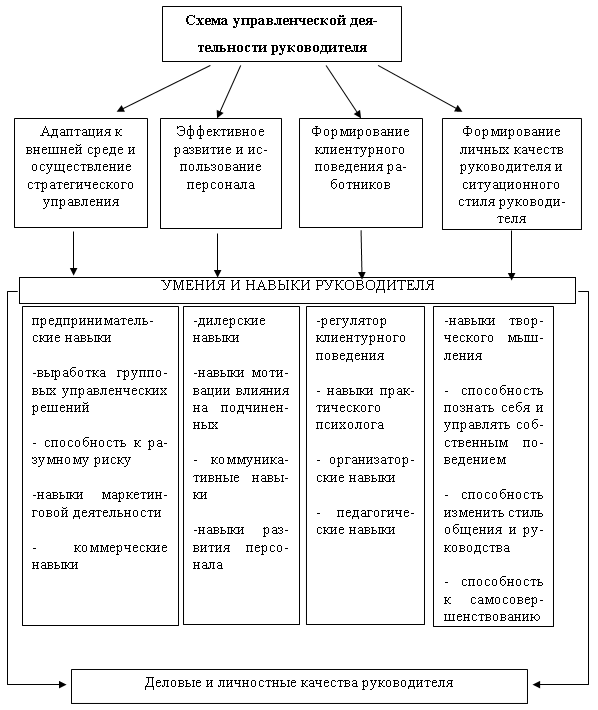 Профессионально важные качества психолога доклад 1666