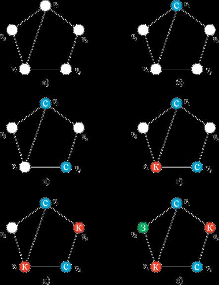 F:\Все, что было на ноуте\Дипломники\2014-2015\Моторина\Раскраски графов\Статья\Раскраска графа G5.png