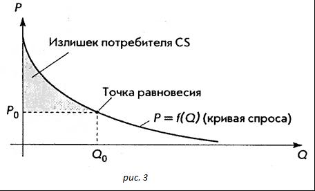 Решение задач коэффициент джини ответы на решения задач по технической механики