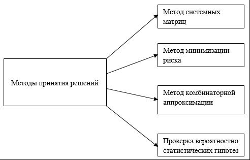 Задача принятия решений в условиях неопределенности примеры пример решения задач по механике грунтов