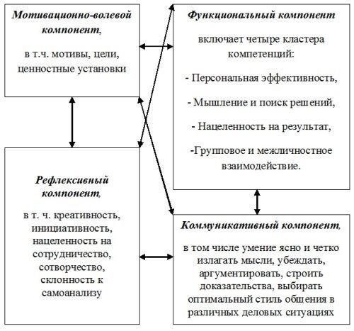http://vestnik.uapa.ru/mediafiles/uploads/1/50/1249/img_1.jpg