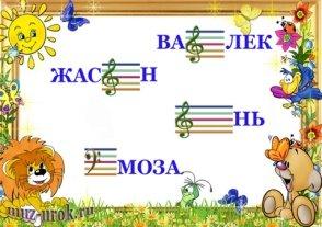 C:\Users\Галина\Desktop\Музыкальные ребусы\учим расположение нот на нотном стане.jpg