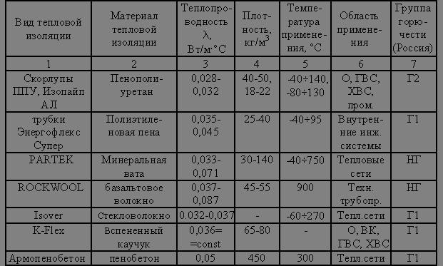 http://www.rusnauka.com/8_NND_2010/Stroitelstvo/60446.doc.files/image002.gif